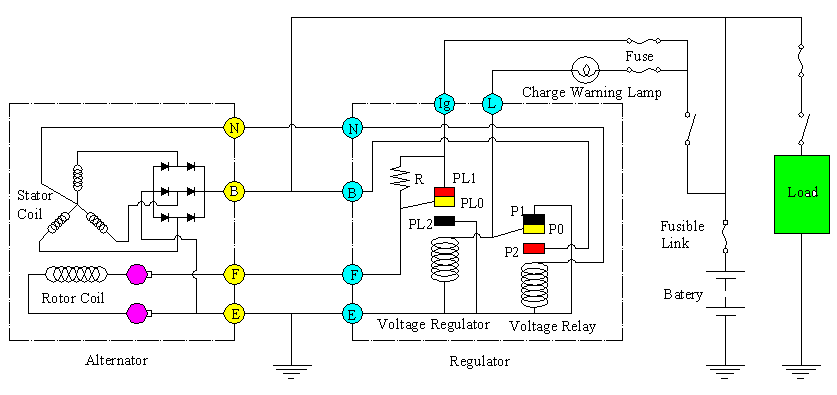 cara kerja sistem pengisian konvensional