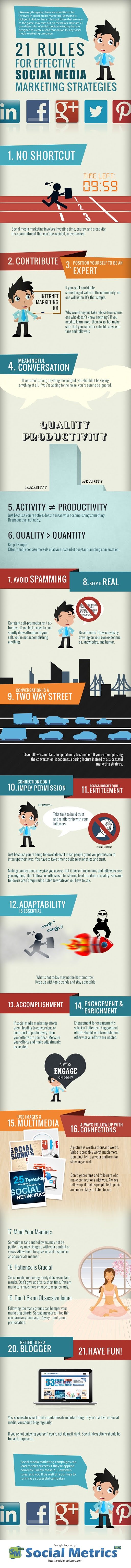 21 Rules For Effective Social Media Marketing Strategies #infographic