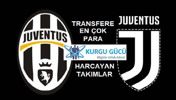 Transfere En Çok Para Harcayan Takımlar - Juventus - Kurgu Gücü