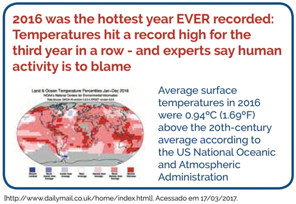 2016 was the hottest year