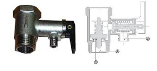 Termo electrico pierde agua por valvula seguridad for Valvula de seguridad termo electrico