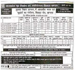 mp-housing-scheme-online-flat-registration-in-khandwa