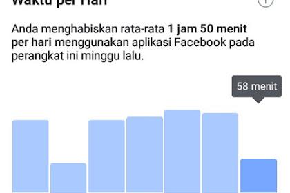 Cara Melihat Waktu Yang Dihabiskan Untuk Membuka Facebook