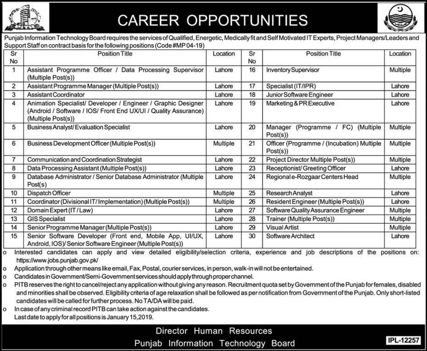 Punjab Information Technology Board PITB Jobs