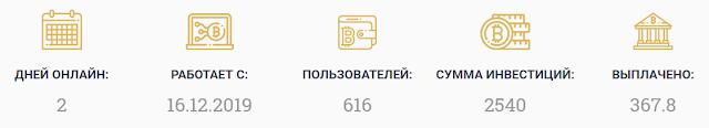 cryptolayer.pro