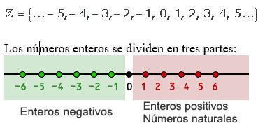 Números Enteros Y Su Uso Matemática Serie 23
