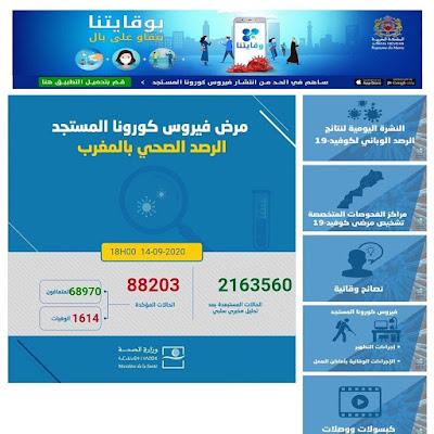 المغرب يعلن عن تسجيل 1517 إصابة جديدة مؤكدة ليرتفع العدد إلى 88203 مع تسجيل 1442 حالة شفاء و36 حالة وفاة خلال الـ24 ساعة الأخيرة✍️👇👇👇
