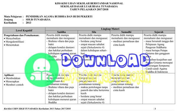 Kisi-Kisi USBN SDLB Tuna Daksa Tahun 2018 atau Tahun Pelajaran 2017/2018