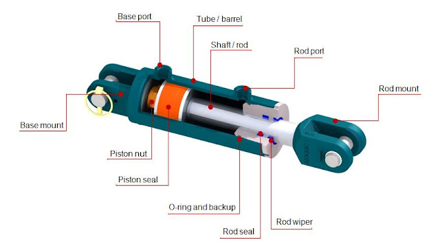 pengelasan welding piston rod hidrolik