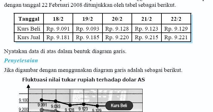 Welcome freedom penyajian data tugas 2 statistik ccuart Choice Image