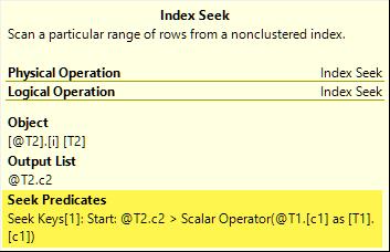 Index Seek predicate