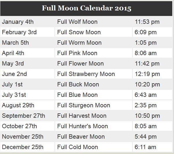 Astronomy Israel Moon Phases Calendar