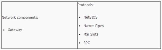 Memahami Konsep OSI Layer Pada Jaringan Komputer 5_
