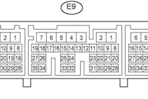 Daftar Tabel Soket ( Conector ) ECU Mobil Toyota Avanza