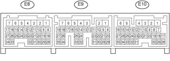 tabel conector ECU Toyota Avanza