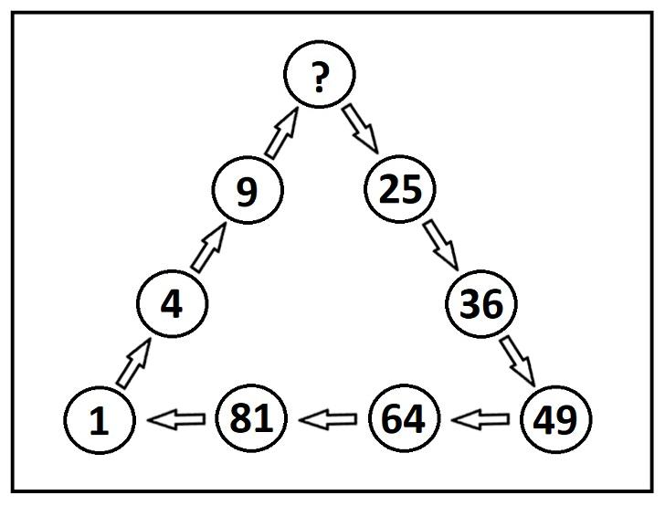 Solve math triangle puzzle