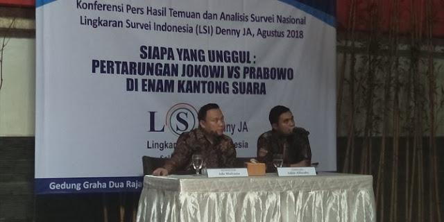 Survei LSI: Jokowi-Ma'ruf Menang Telak dari Prabowo-Sandi