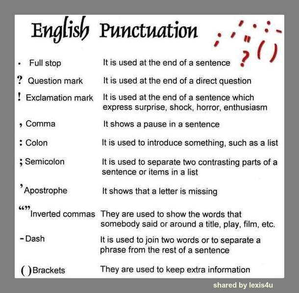 Lexis4u Punctuation Marks