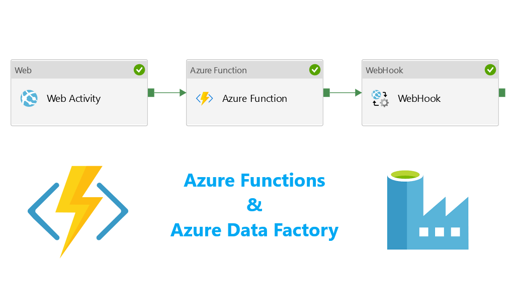 Using Azure Functions In Azure Data Factory