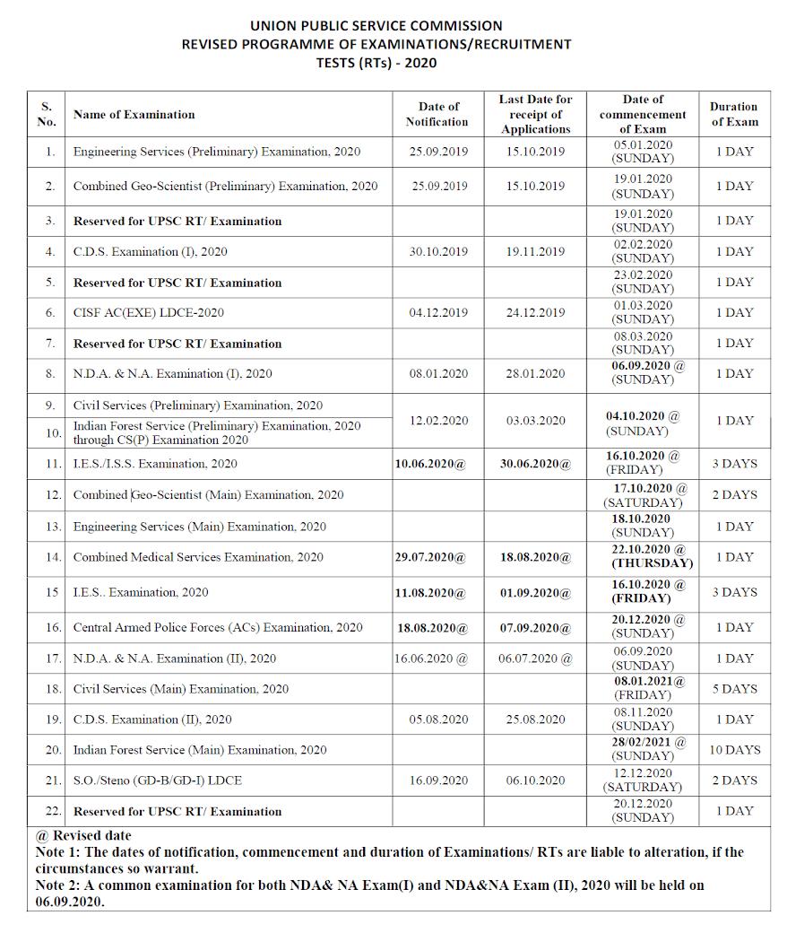 UPSC Revised Exam Calendar 2020