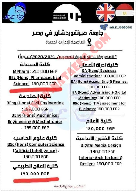 تنسيق ومصاريف جميع الكليات بالجامعات الخاصة فى مصر للعام 2020-2021 (ملف شامل)