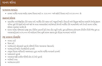Manav Garima Yojana Full Details, Online Form and How to Online Registration 2020.