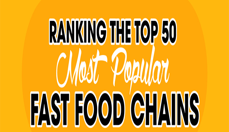 The 50 Most Popular Fast Food Chains in America #infographic