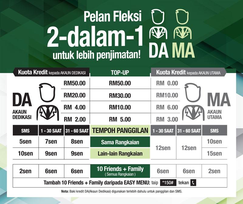 ONEXOX Plan Fleksi Super Jimat