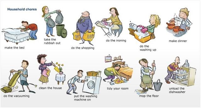 Household activities