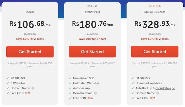NAMECHEAP (INDIA) WEB HOSTING PRICING PLANS & FEATURES