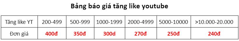 tang like youtube