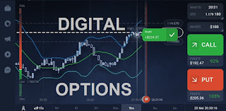 cara bermain trading digital iq option