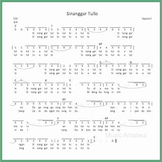 not angka lagu sinanggar tulo lagu daerah sumatera utara