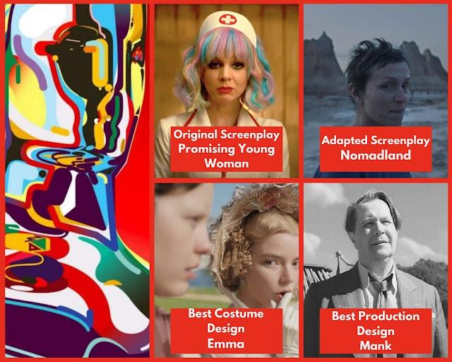 Previsão Dos Vencedores dos Óscares 2021 - Categorias de Argumento e Design