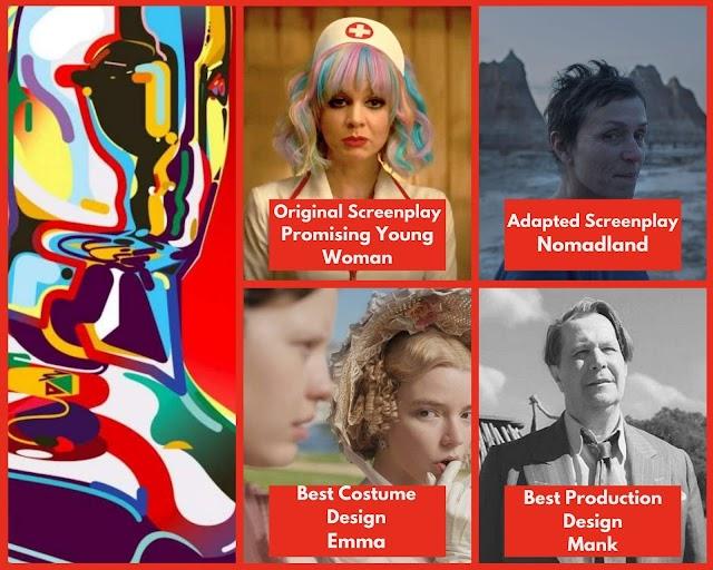 Previsão Dos Vencedores dos Óscares 2021 - Categorias de Argumento & Design