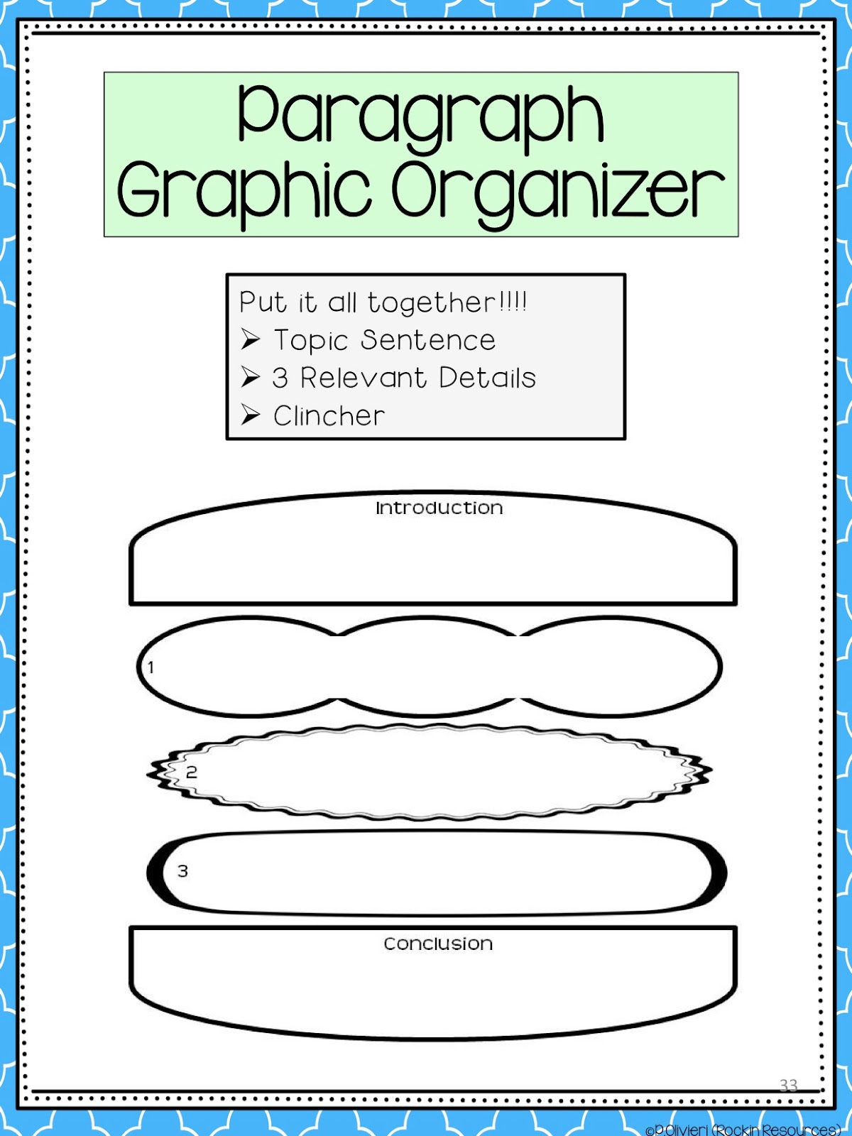 Rockin Resources How To Teach Paragraph Writing