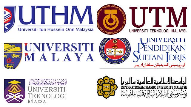 Senarai Universiti Awam Ambilan Kedua Februari 2018