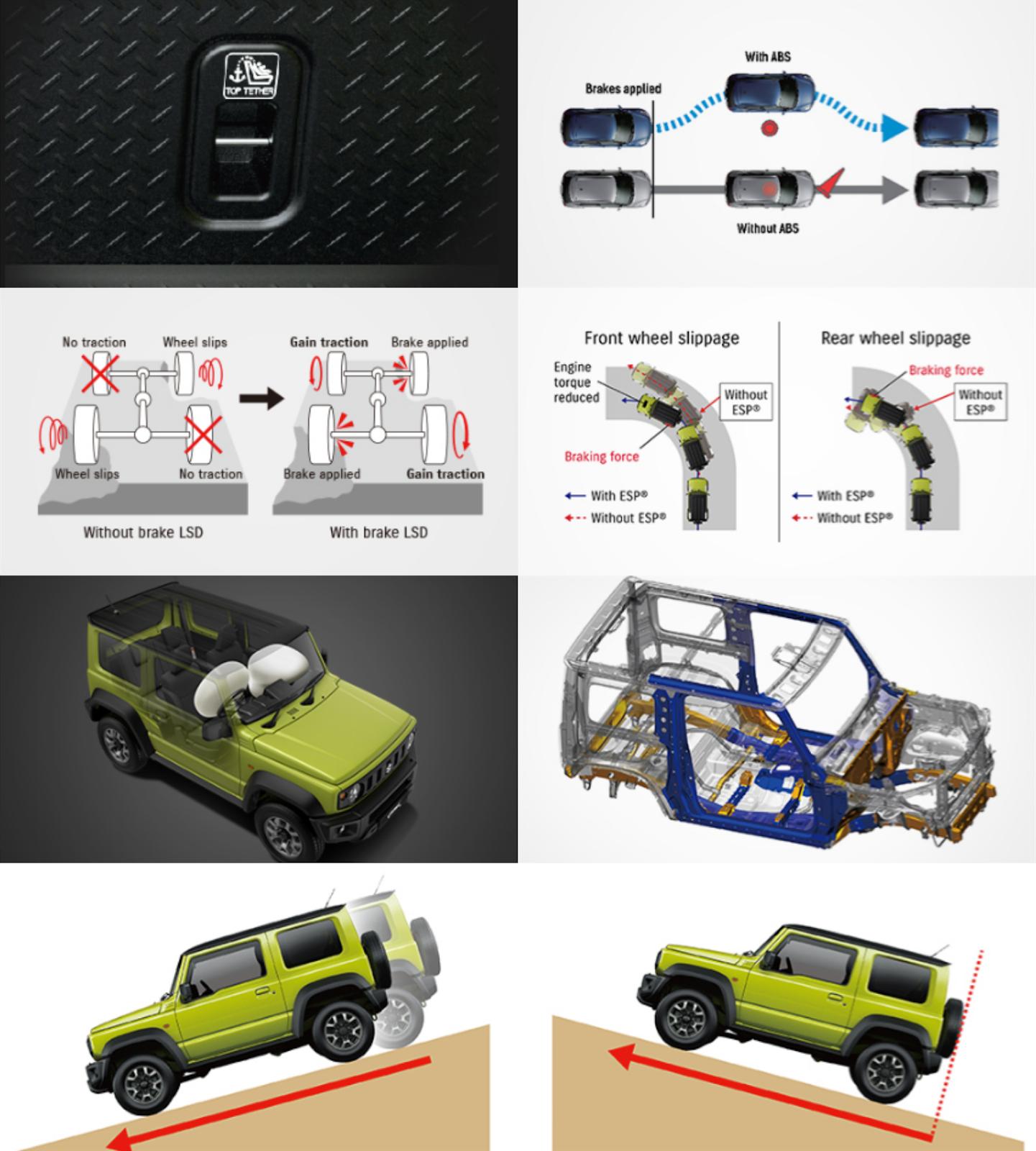 spesifikasi-Suzuki-Jimny
