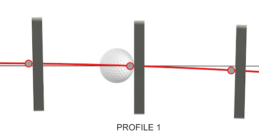 Nine Putting Profiles- which one fits you?