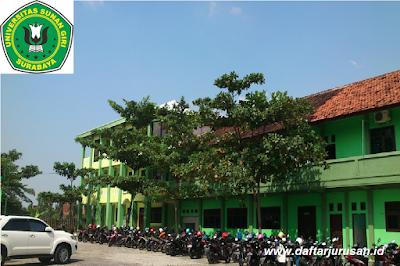Daftar Fakultas dan Program Studi UNSURI Universitas Sunan Giri