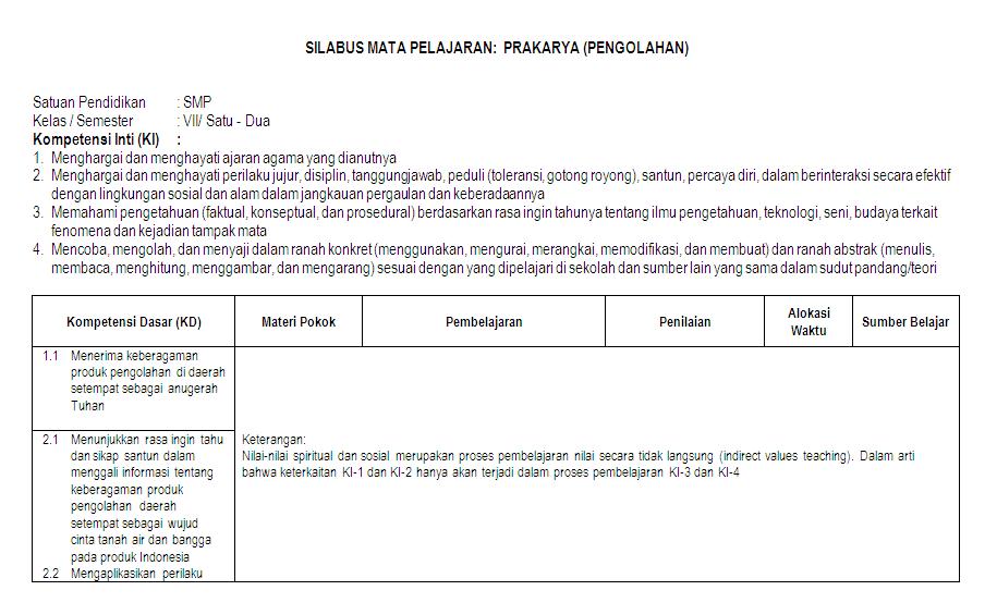 Silabus Prakarya Pengolahan Kelas 7 Smp Mts Kurikulum 2013 Antapedia Com
