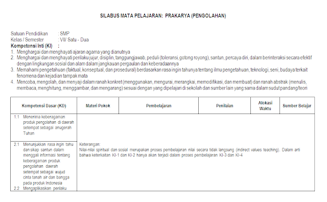 Silabus Prakarya-Pengolahan Kelas 7 SMP/MTs Kurikulum 2013