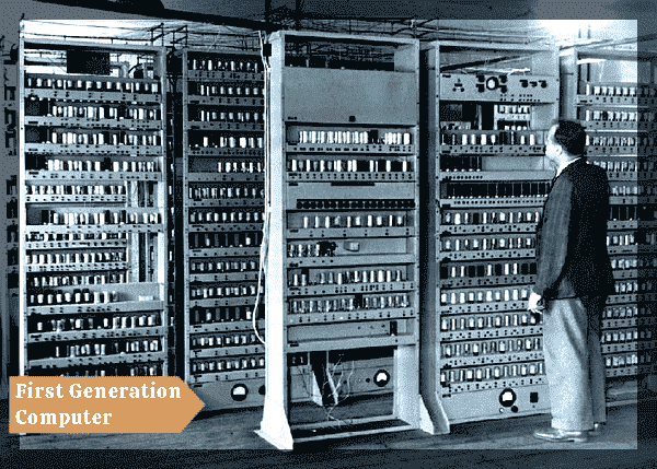 First Generation of the Computer - ENIAC