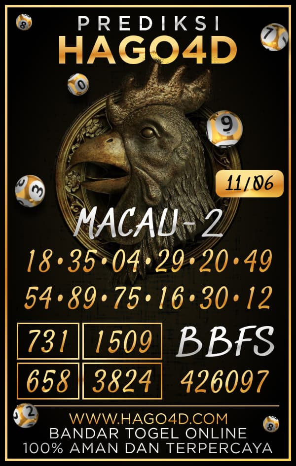 Hago4D - Bocoran Togel Toto Macau P2