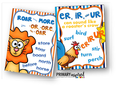 Phonics Chart - Imagery