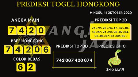Prediksi Togel Angka Main Hongkong Minggu 11 Oktober 2020