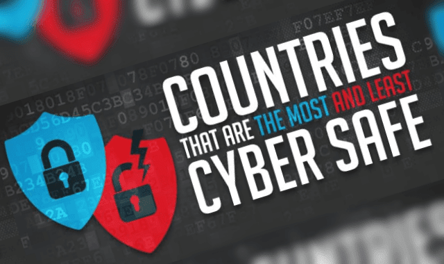Countries That Are The Most And Least Cyber Safe