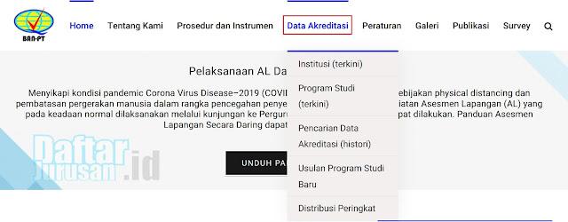 Cara Cek Akreditasi Resmi BAN-PT Universitas