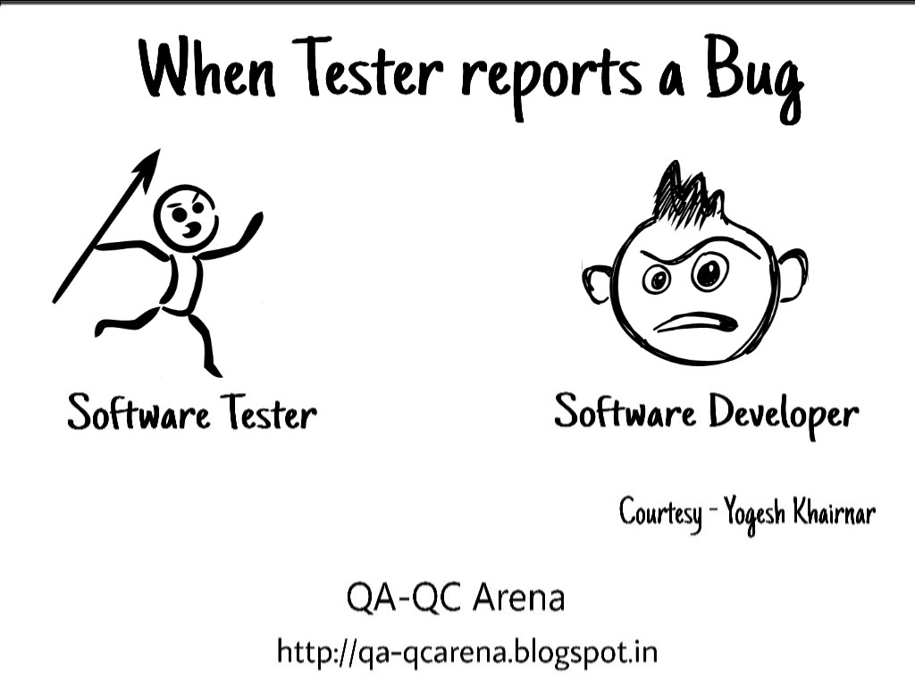 Qa Qc Arena Software Developer Software Tester Amp Their
