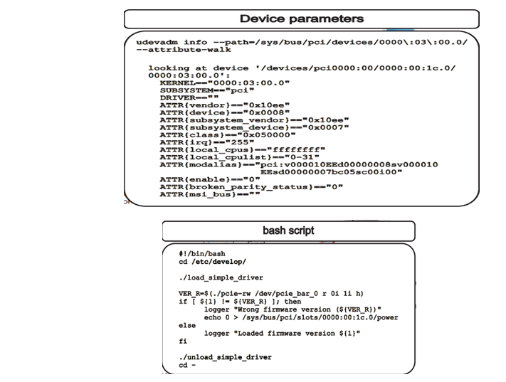 PCIe Linux Driver Understanding in Brief